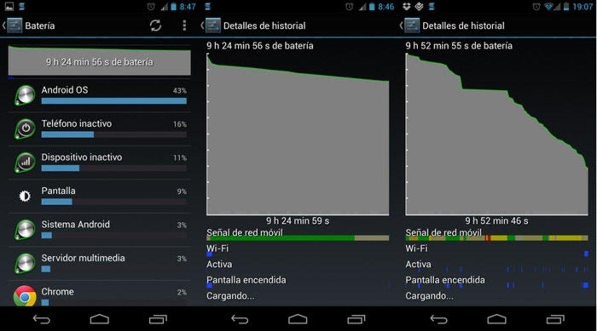 Android Fácil
